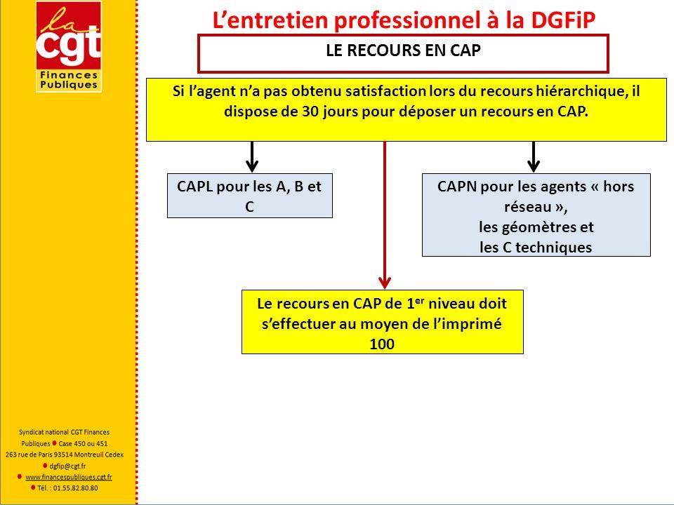 Lentretien professionnel à la DGFiP Si lagent na pas obtenu satisfaction lors du recours hiérarchique, il dispose de 30 jours pour déposer un recours