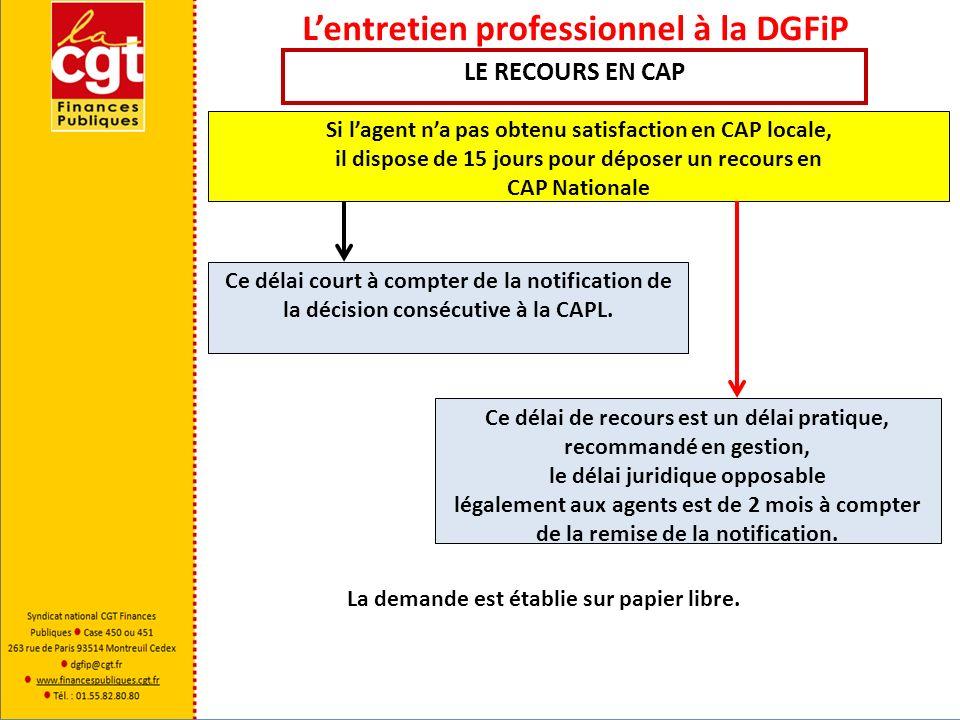 Lentretien professionnel à la DGFiP Si lagent na pas obtenu satisfaction en CAP locale, il dispose de 15 jours pour déposer un recours en CAP National
