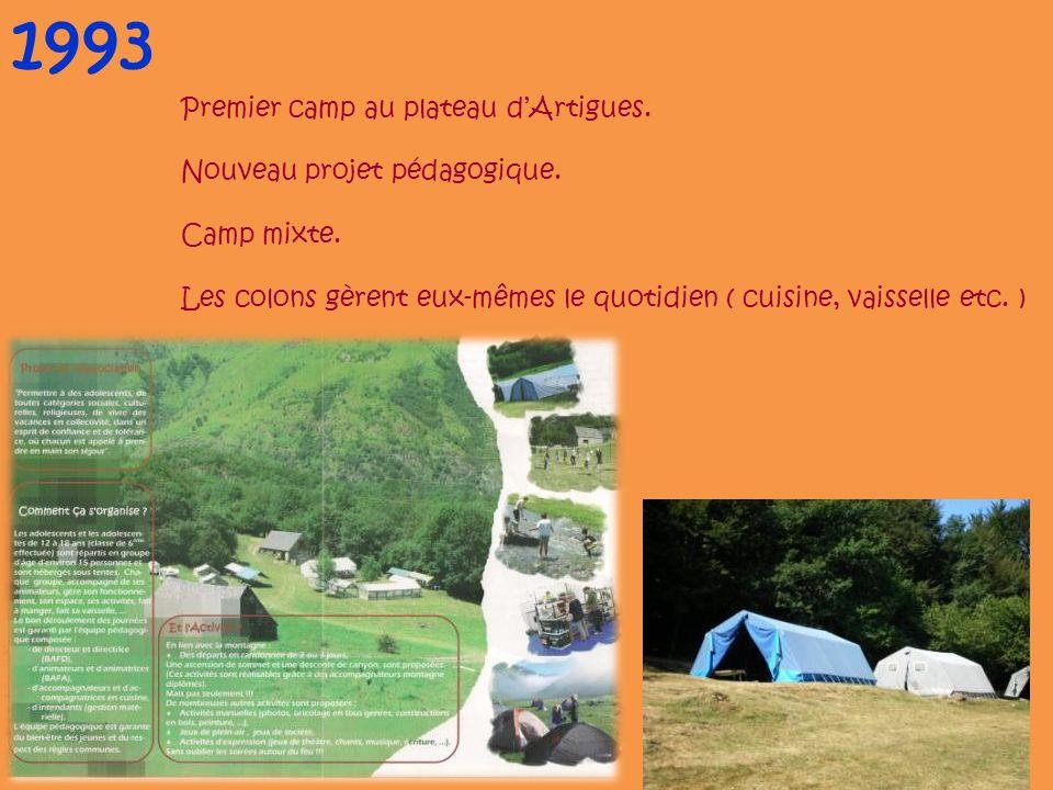1993 Premier camp au plateau dArtigues. Nouveau projet pédagogique. Camp mixte. Les colons gèrent eux-mêmes le quotidien ( cuisine, vaisselle etc. )