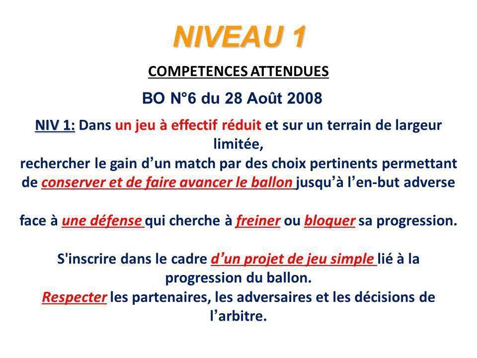 NIVEAU 1 COMPETENCES ATTENDUES NIV 1: NIV 1: Dans un jeu à effectif réduit et sur un terrain de largeur limitée, rechercher le gain dun match par des