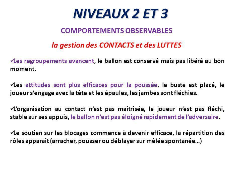 NIVEAUX 2 ET 3 COMPORTEMENTS OBSERVABLES la gestion des CONTACTS et des LUTTES Les regroupements avancent, le ballon est conservé mais pas libéré au b