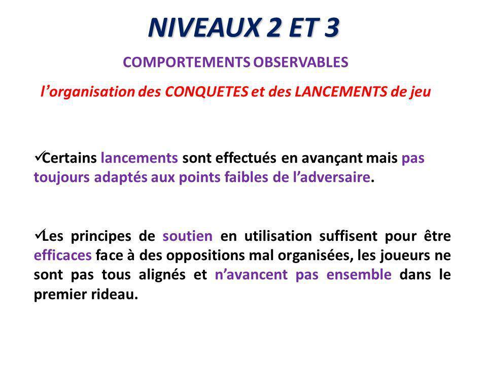 NIVEAUX 2 ET 3 COMPORTEMENTS OBSERVABLES lorganisation des CONQUETES et des LANCEMENTS de jeu Certains lancements sont effectués en avançant mais pas