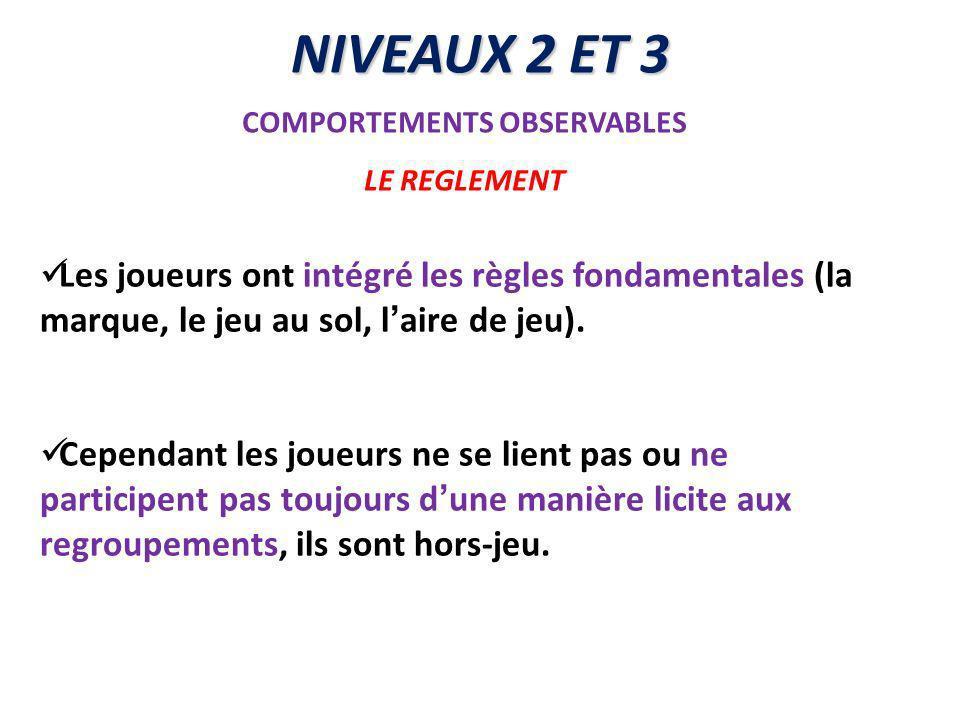NIVEAUX 2 ET 3 COMPORTEMENTS OBSERVABLES LE REGLEMENT Les joueurs ont intégré les règles fondamentales (la marque, le jeu au sol, laire de jeu). Cepen