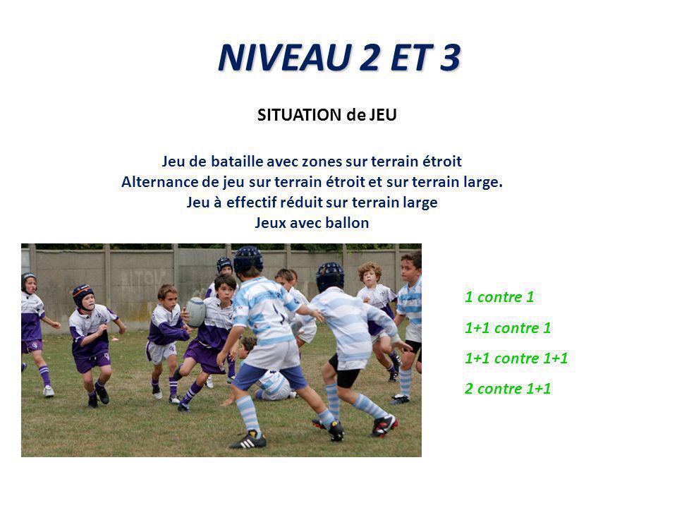 NIVEAU 2 ET 3 SITUATION de JEU Jeu de bataille avec zones sur terrain étroit Alternance de jeu sur terrain étroit et sur terrain large. Jeu à effectif