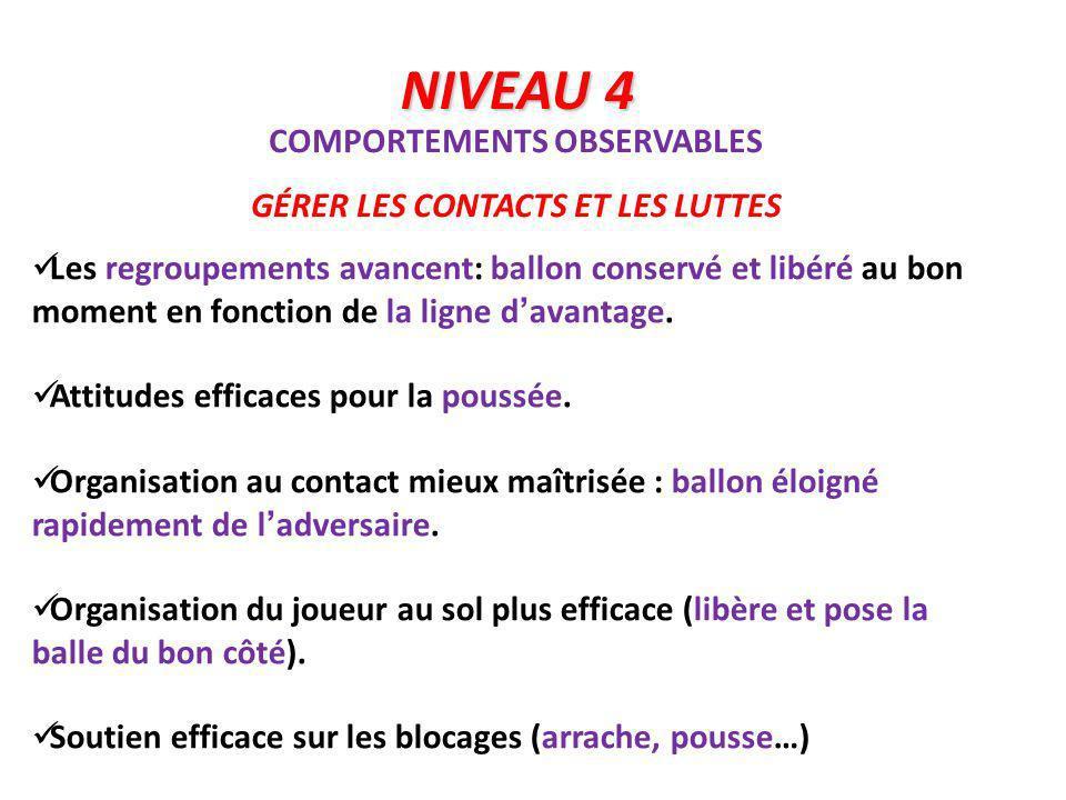 NIVEAU 4 Les regroupements avancent: ballon conservé et libéré au bon moment en fonction de la ligne davantage. Attitudes efficaces pour la poussée. O