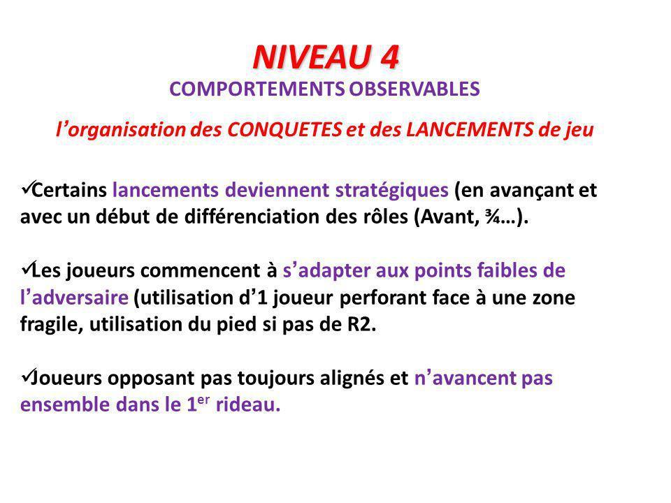 NIVEAU 4 Certains lancements deviennent stratégiques (en avançant et avec un début de différenciation des rôles (Avant, ¾…). Les joueurs commencent à