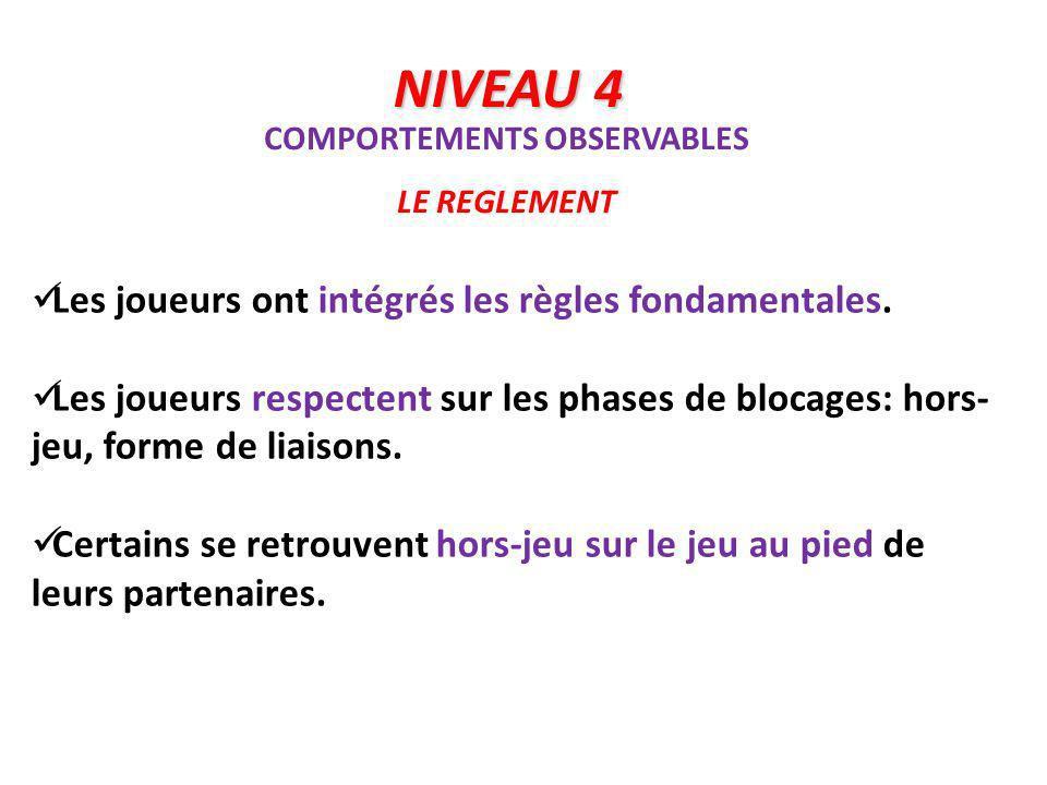 NIVEAU 4 Les joueurs ont intégrés les règles fondamentales. Les joueurs respectent sur les phases de blocages: hors- jeu, forme de liaisons. Certains
