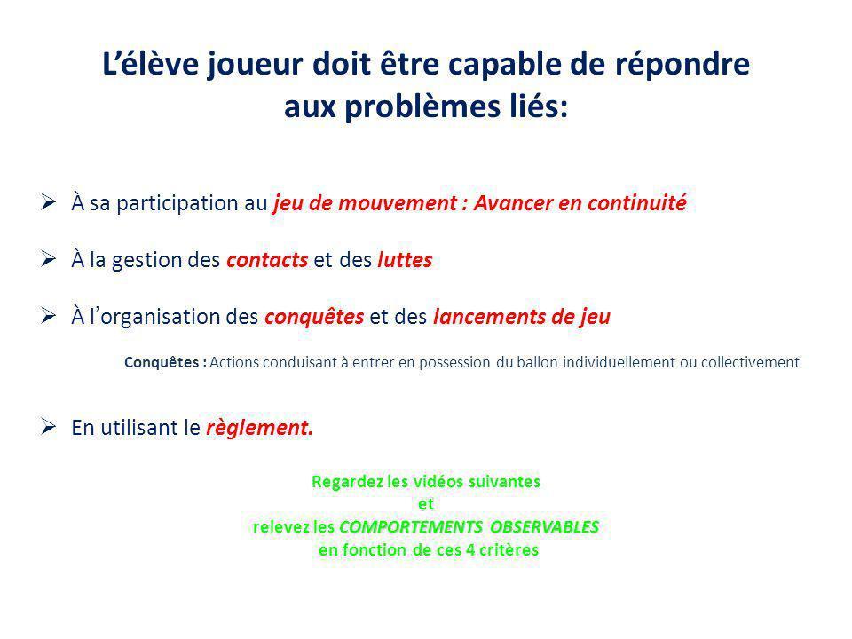 Lélève joueur doit être capable de répondre aux problèmes liés: À sa participation au jeu de mouvement : Avancer en continuité À la gestion des contac
