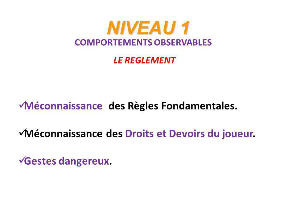 NIVEAU 1 COMPORTEMENTS OBSERVABLES LE REGLEMENT Méconnaissance des Règles Fondamentales. Méconnaissance des Droits et Devoirs du joueur. Gestes danger