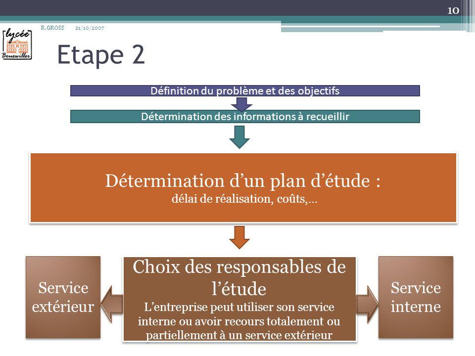 Etape 2 21/10/2007R.GROSS 10 Définition du problème et des objectifs Détermination des informations à recueillir Détermination dun plan détude : délai