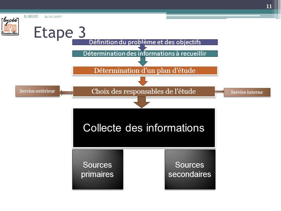 Etape 3 21/10/2007R.GROSS 11 Définition du problème et des objectifs Détermination des informations à recueillir Détermination dun plan détude Choix d