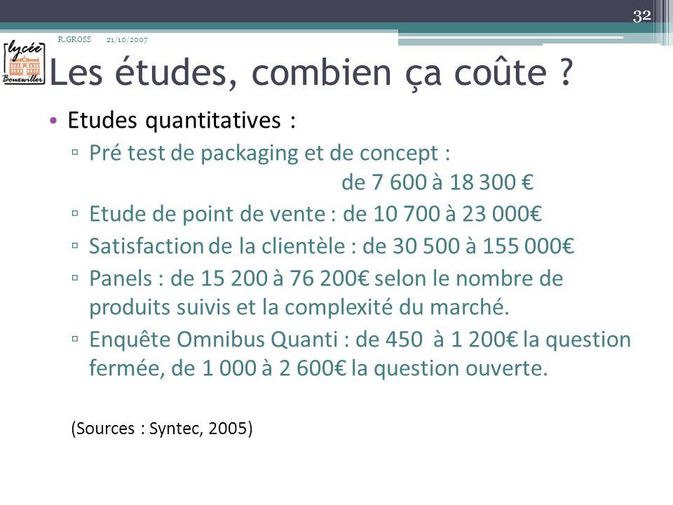 Les études, combien ça coûte ? Etudes quantitatives : Pré test de packaging et de concept : de 7 600 à 18 300 Etude de point de vente : de 10 700 à 23