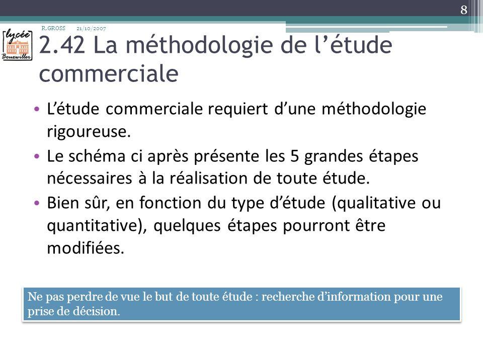 2.42 La méthodologie de létude commerciale Létude commerciale requiert dune méthodologie rigoureuse. Le schéma ci après présente les 5 grandes étapes
