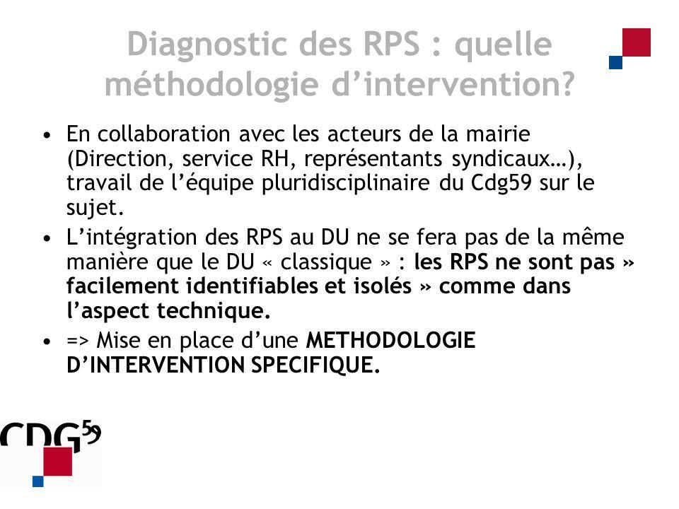 Diagnostic des RPS : quelle méthodologie dintervention? En collaboration avec les acteurs de la mairie (Direction, service RH, représentants syndicaux