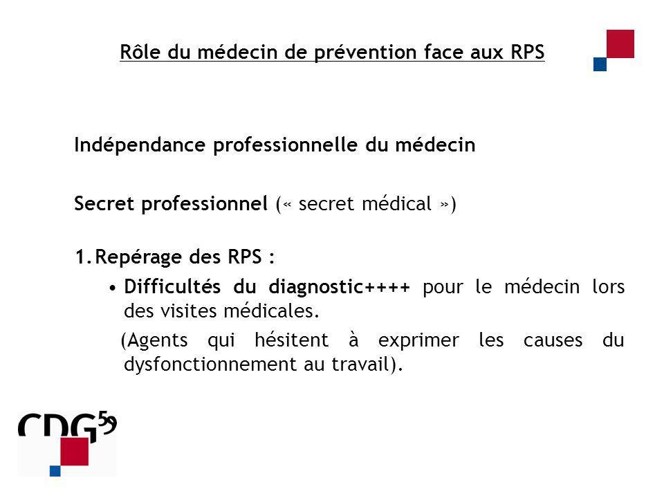 Rôle du médecin de prévention face aux RPS Indépendance professionnelle du médecin Secret professionnel (« secret médical ») 1.Repérage des RPS : Diff