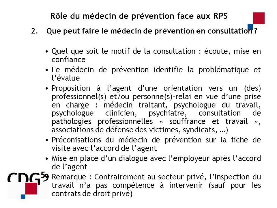 2.Que peut faire le médecin de prévention en consultation ? Quel que soit le motif de la consultation : écoute, mise en confiance Le médecin de préven