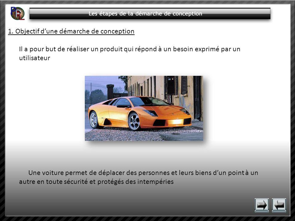 1. Objectif dune démarche de conception Il a pour but de réaliser un produit qui répond à un besoin exprimé par un utilisateur Une voiture permet de d