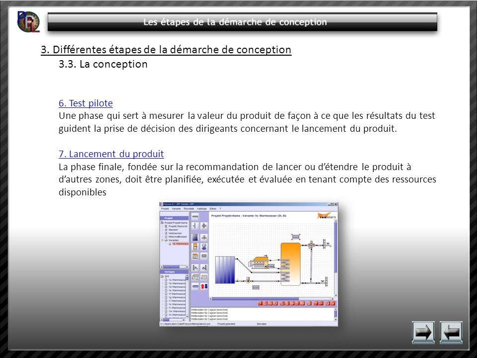 3. Différentes étapes de la démarche de conception 3.3. La conception 6. Test pilote 6. Test pilote Une phase qui sert à mesurer la valeur du produit