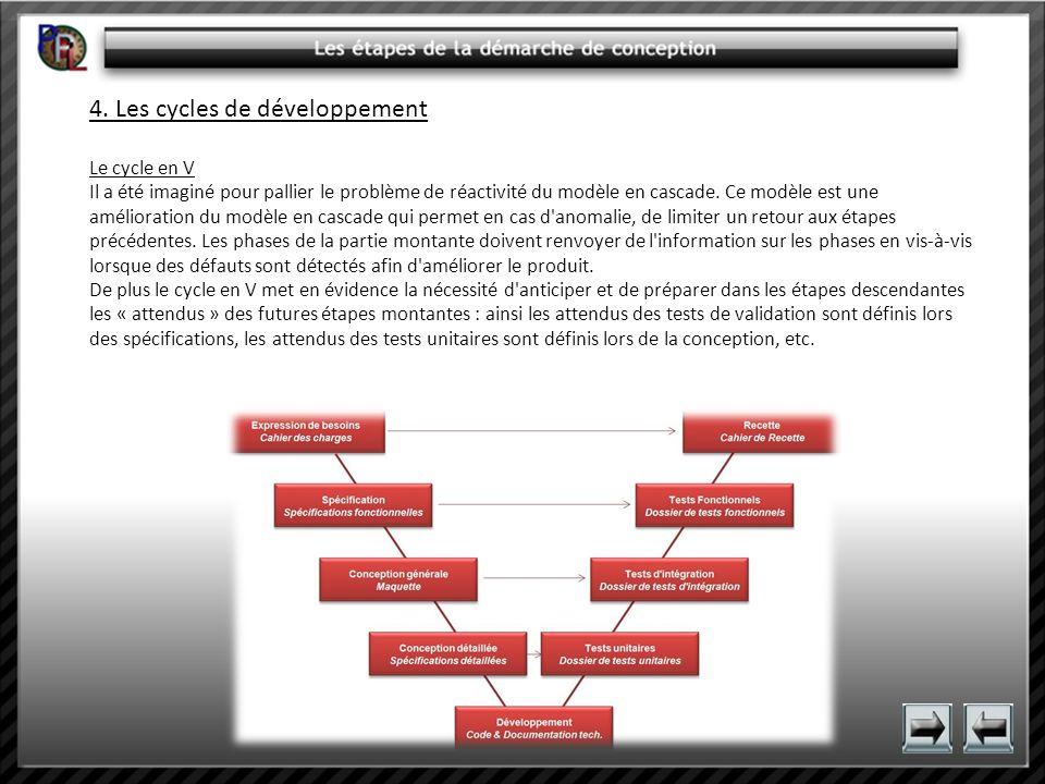 4. Les cycles de développement Le cycle en V Il a été imaginé pour pallier le problème de réactivité du modèle en cascade. Ce modèle est une améliorat