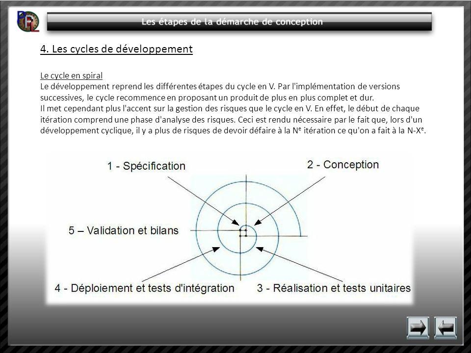 4. Les cycles de développement Le cycle en spiral Le développement reprend les différentes étapes du cycle en V. Par l'implémentation de versions succ