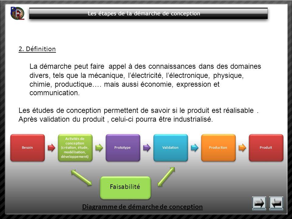 2. Définition La démarche peut faire appel à des connaissances dans des domaines divers, tels que la mécanique, lélectricité, lélectronique, physique,