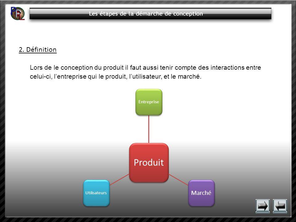 3.Les cycles de développement 3.4.