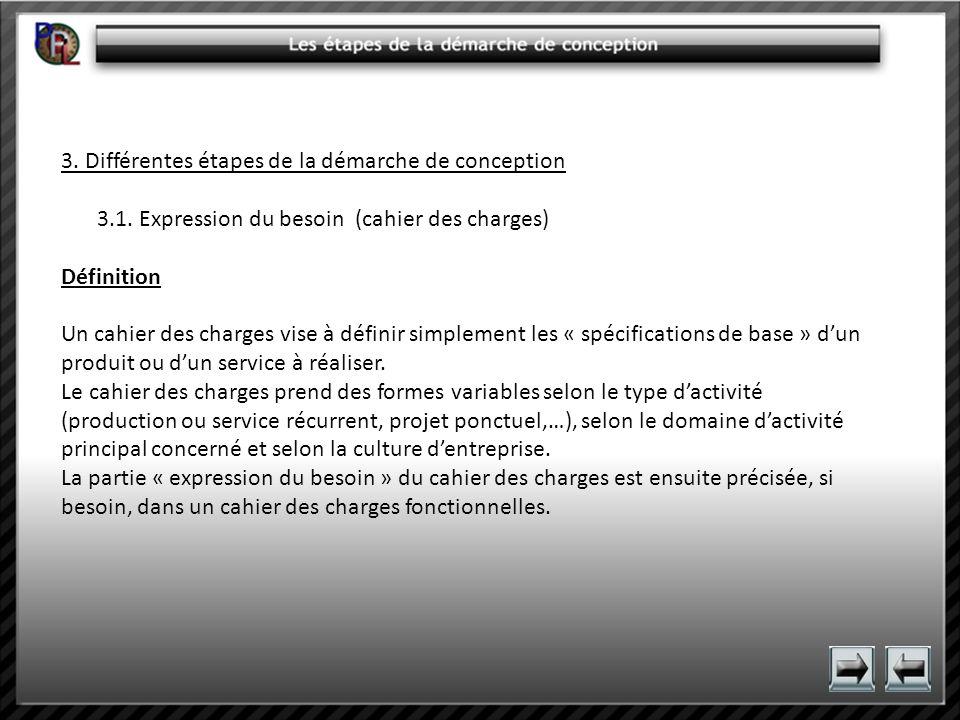 3. Différentes étapes de la démarche de conception 3.1. Expression du besoin (cahier des charges) Définition Un cahier des charges vise à définir simp