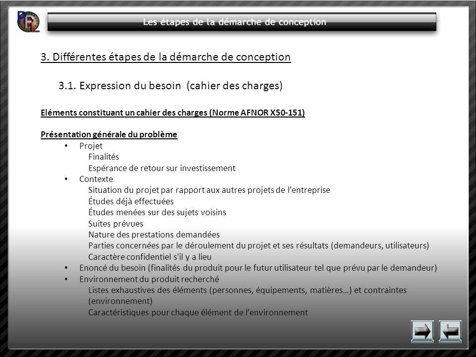3. Différentes étapes de la démarche de conception 3.1. Expression du besoin (cahier des charges) Eléments constituant un cahier des charges (Norme AF