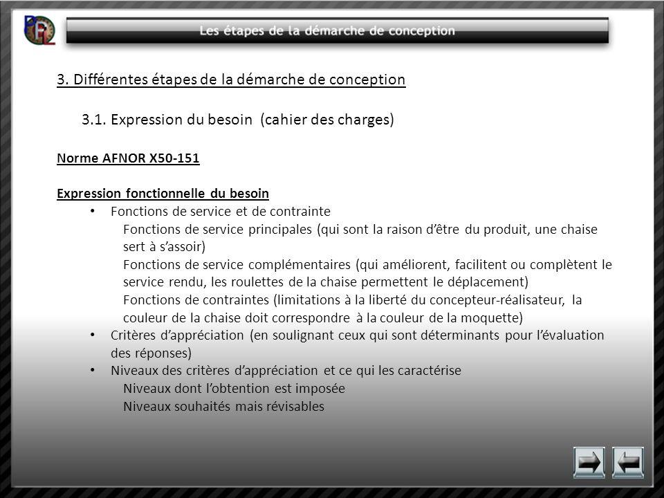 3. Différentes étapes de la démarche de conception 3.1. Expression du besoin (cahier des charges) Norme AFNOR X50-151 Expression fonctionnelle du beso