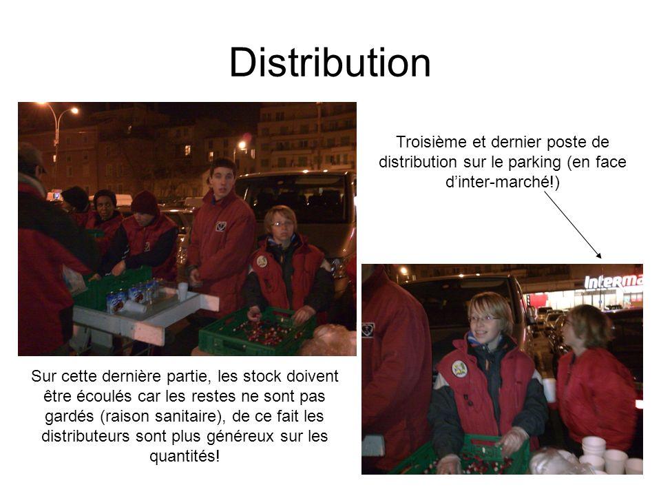 Distribution Troisième et dernier poste de distribution sur le parking (en face dinter-marché!) Sur cette dernière partie, les stock doivent être écoulés car les restes ne sont pas gardés (raison sanitaire), de ce fait les distributeurs sont plus généreux sur les quantités!