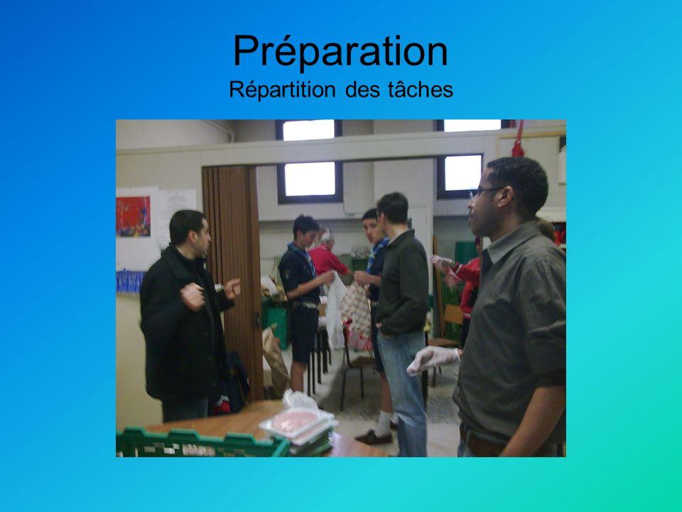 Préparation Répartition des tâches