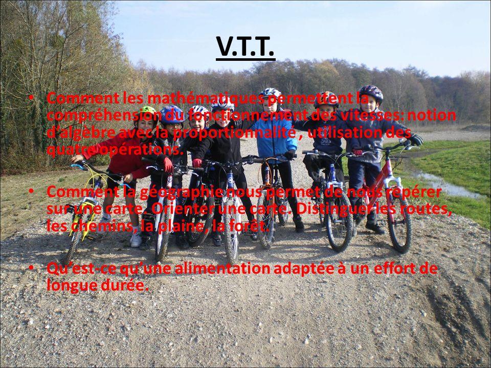 V.T.T.