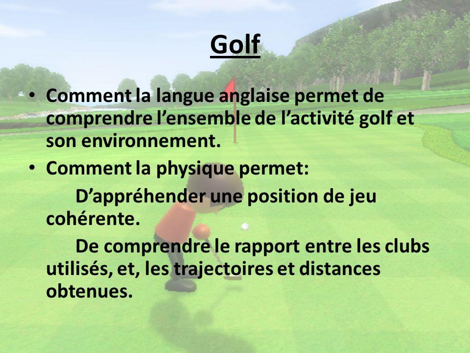 Golf Comment la langue anglaise permet de comprendre lensemble de lactivité golf et son environnement.