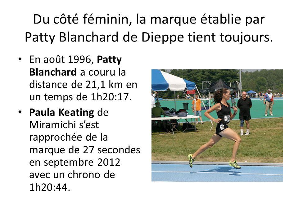 Du côté féminin, la marque établie par Patty Blanchard de Dieppe tient toujours. En août 1996, Patty Blanchard a couru la distance de 21,1 km en un te
