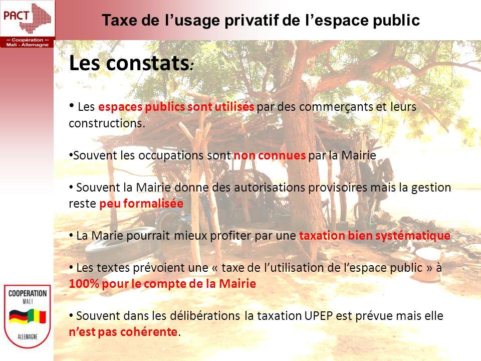 Taxe de lusage privatif de lespace public Les constats : Les espaces publics sont utilisés par des commerçants et leurs constructions.