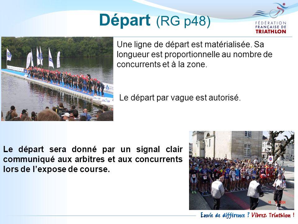 Départ (RG p48) Une ligne de départ est matérialisée. Sa longueur est proportionnelle au nombre de concurrents et à la zone. Le départ par vague est a
