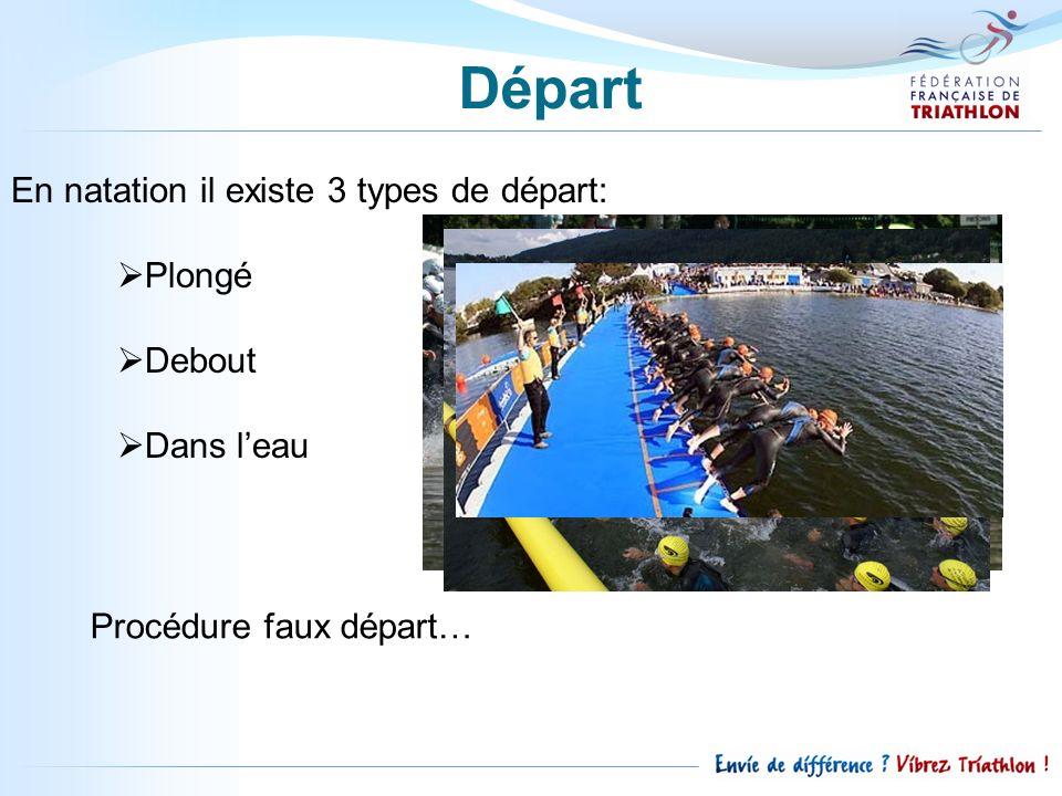 En natation il existe 3 types de départ: Plongé Debout Dans leau Départ Procédure faux départ…