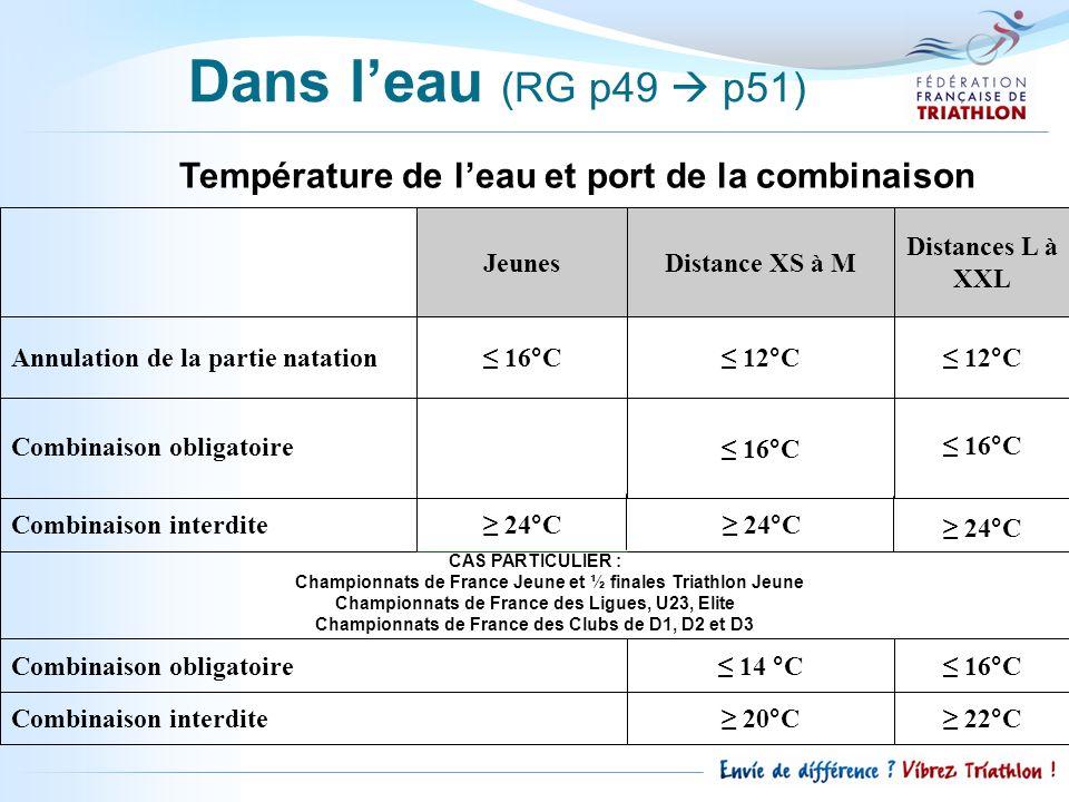 Température de leau et port de la combinaison 22°C 20°CCombinaison interdite 16°C 14 °CCombinaison obligatoire CAS PARTICULIER : Championnats de Franc