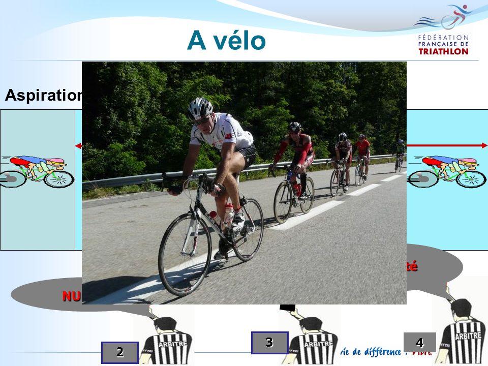 Aspiration - Abri (AA) 7 mètres 1 NUMERO 2 3 pénalité 4 3 mètres A vélo