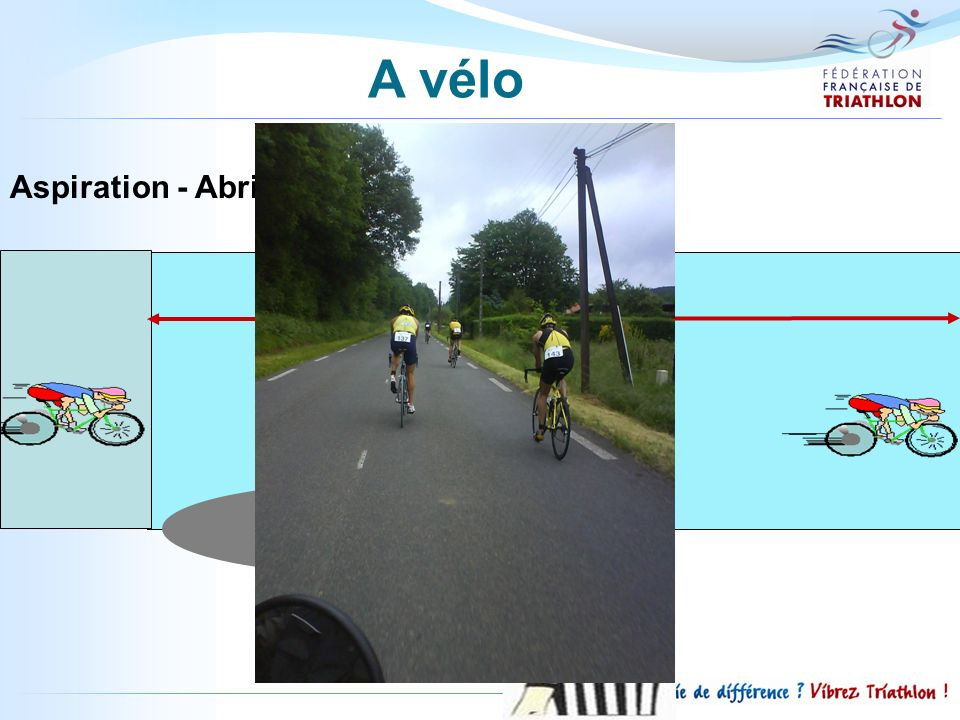 Aspiration - Abri (AA) 7 mètres 3 mètres OK!! A vélo