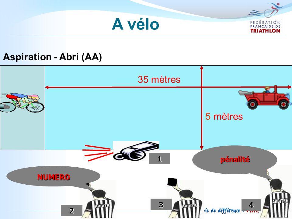 Aspiration - Abri (AA) 35 mètres 5 mètres 1 NUMERO 2 3 pénalité 4 A vélo