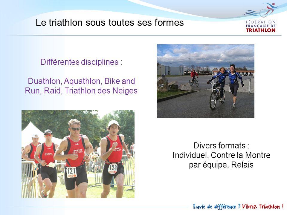 Le triathlon sous toutes ses formes Divers formats : Individuel, Contre la Montre par équipe, Relais Différentes disciplines : Duathlon, Aquathlon, Bi