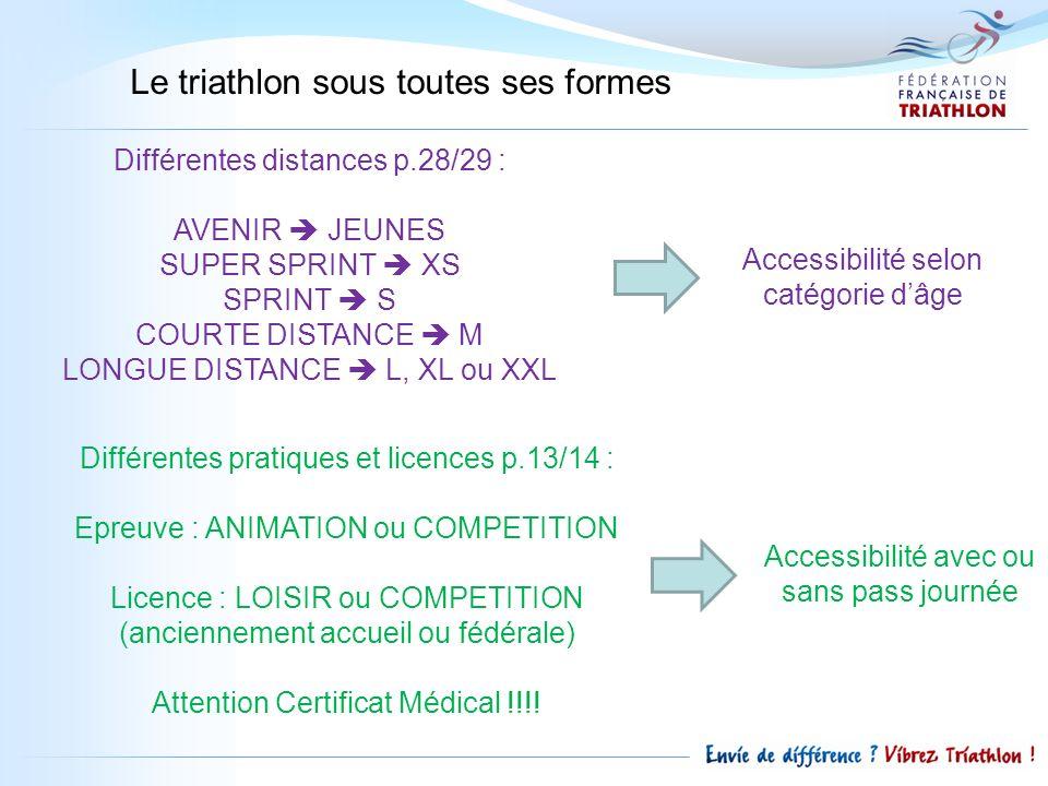 Le triathlon sous toutes ses formes Différentes distances p.28/29 : AVENIR JEUNES SUPER SPRINT XS SPRINT S COURTE DISTANCE M LONGUE DISTANCE L, XL ou