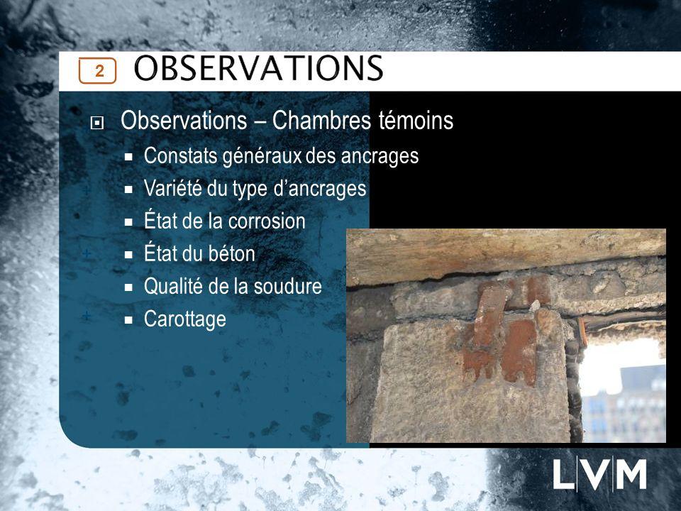 Observations – Chambres témoins Constats généraux des ancrages Variété du type dancrages État de la corrosion État du béton Qualité de la soudure Carottage 2
