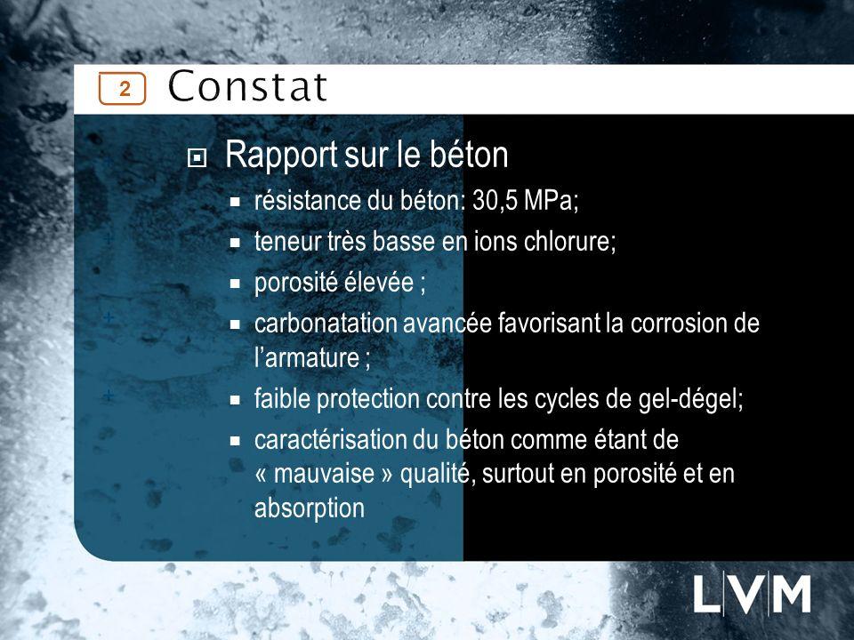Rapport sur le béton résistance du béton: 30,5 MPa; teneur très basse en ions chlorure; porosité élevée ; carbonatation avancée favorisant la corrosion de larmature ; faible protection contre les cycles de gel-dégel; caractérisation du béton comme étant de « mauvaise » qualité, surtout en porosité et en absorption 2