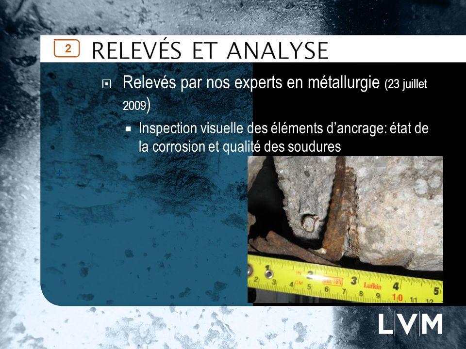 Relevés par nos experts en métallurgie (23 juillet 2009 ) Inspection visuelle des éléments dancrage: état de la corrosion et qualité des soudures 2