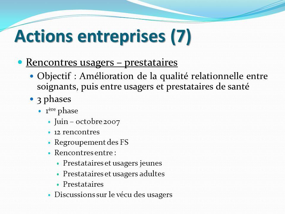 Actions entreprises (7) Rencontres usagers – prestataires Objectif : Amélioration de la qualité relationnelle entre soignants, puis entre usagers et p