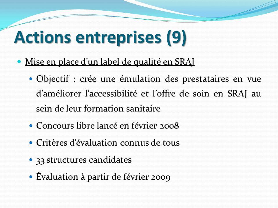 Actions entreprises (9) Mise en place dun label de qualité en SRAJ Objectif : crée une émulation des prestataires en vue daméliorer laccessibilité et