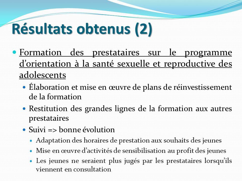 Résultats obtenus (2) Formation des prestataires sur le programme dorientation à la santé sexuelle et reproductive des adolescents Élaboration et mise