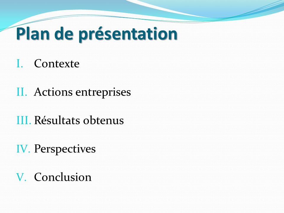 Plan de présentation I.Contexte II.Actions entreprises III.Résultats obtenus IV. Perspectives V. Conclusion